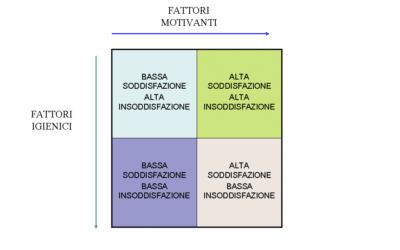COACHING E FATTURATO